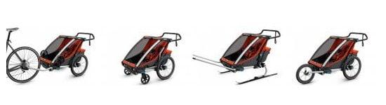 Thule - Chariot Cross användningsområden